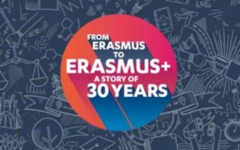 Erasmus και ξένες γλώσσες βοηθούν τους φοιτητές στην εύρεση εργασίας